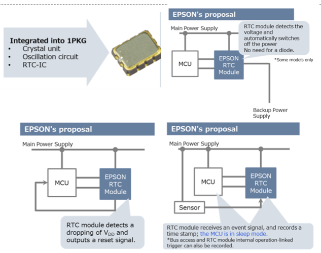 epson-real-time-clock-module-unique-functions-with-low-power