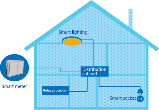 relays-solutions-for-smart-home-from-hongfa